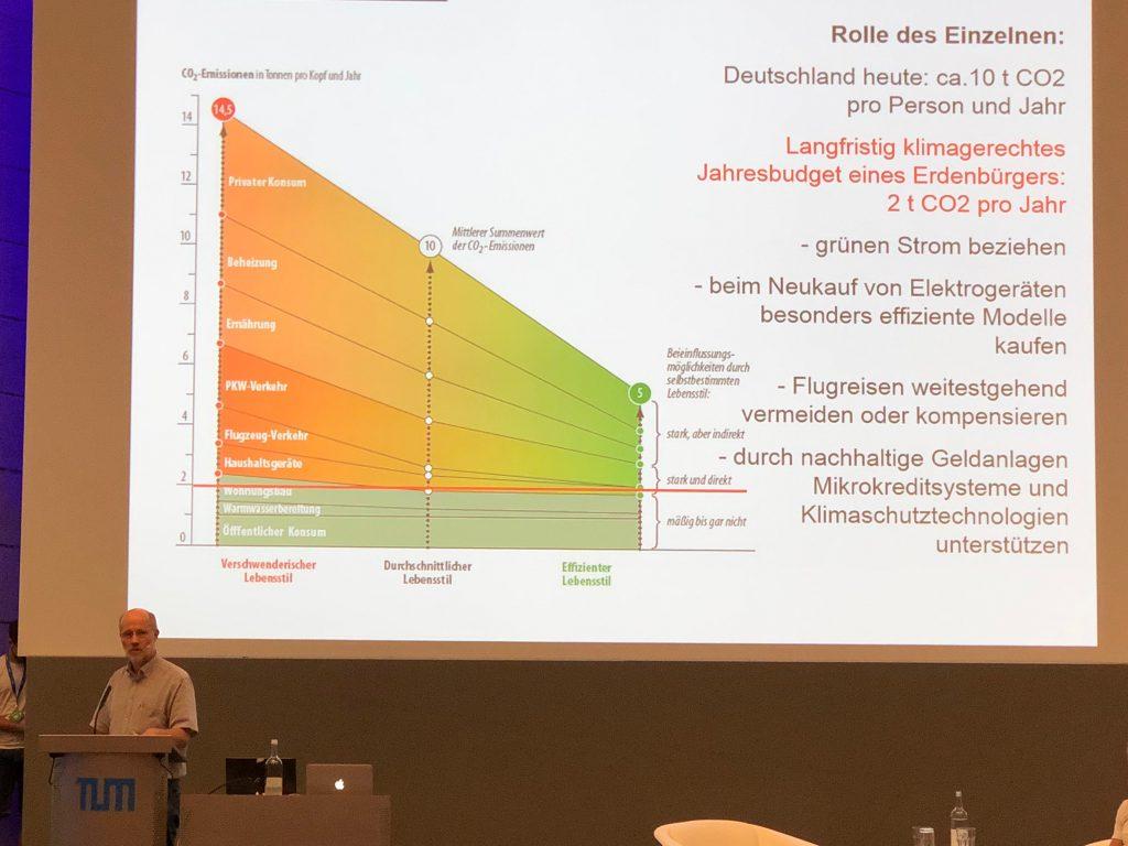 Klimawandel - Harald Lesch: Rolle des Einzelnen
